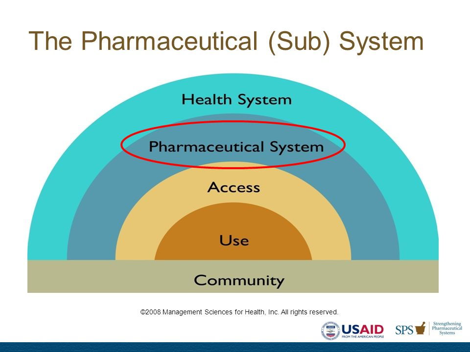 The Pharmaceutical (Sub) System ©2008 Management Sciences for Health, Inc. All rights reserved.