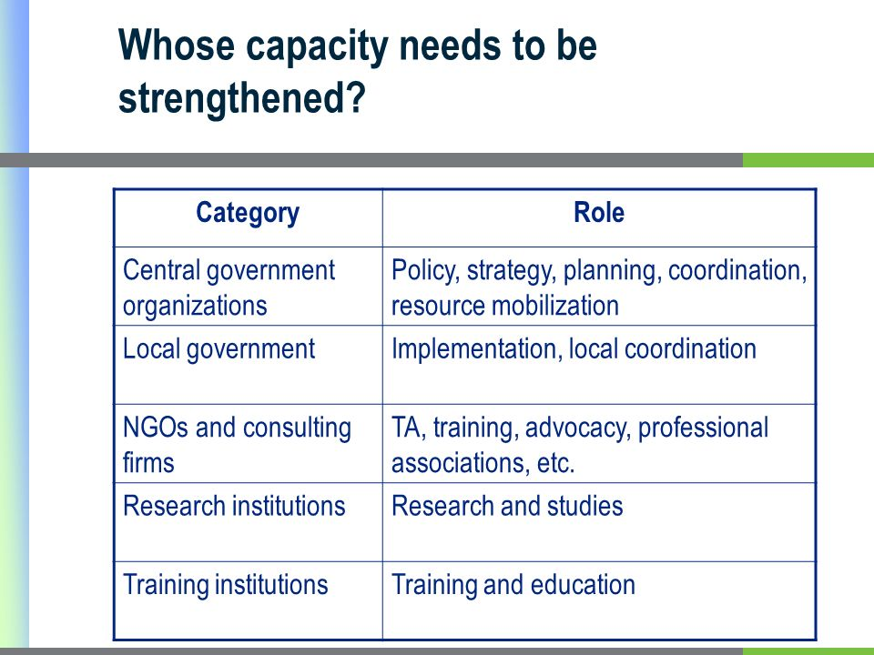 Whose capacity needs to be strengthened.