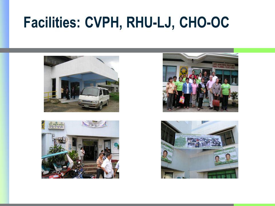 Facilities: CVPH, RHU-LJ, CHO-OC