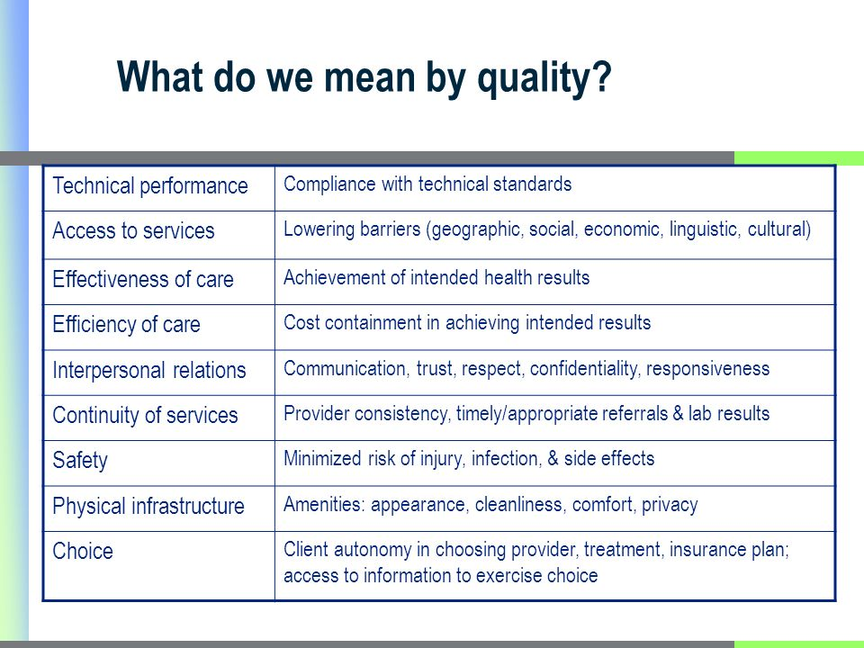 What do we mean by quality? Technical performance Compliance with technical standards Access to services Lowering barriers (geographic, social, econom