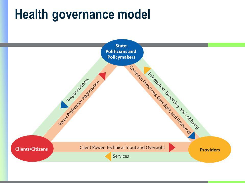 Health governance model