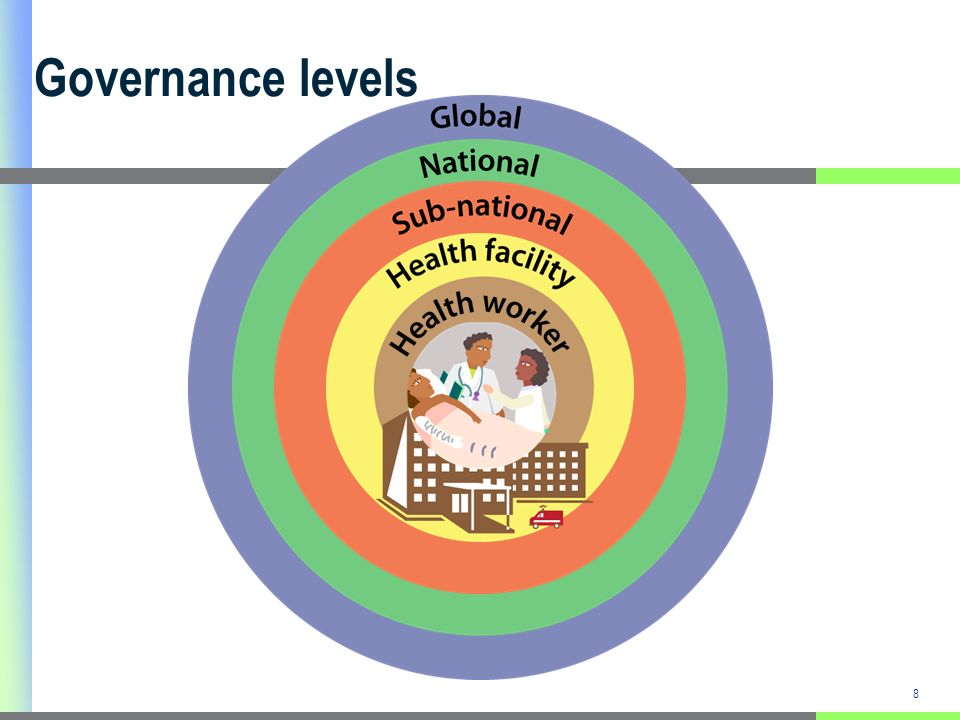 8 Governance levels