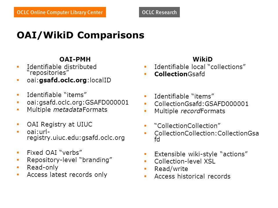 OAI/WikiD Comparisons OAI-PMH Identifiable distributed repositories oai:gsafd.oclc.org:localID Identifiable items oai:gsafd.oclc.org:GSAFD000001 Multi