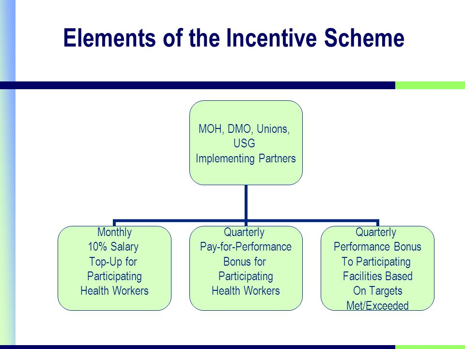 Elements of the Incentive Scheme MOH, DMO, Unions, USG Implementing Partners Monthly 10% Salary Top-Up for Participating Health Workers Quarterly Pay-for-Performance Bonus for Participating Health Workers Quarterly Performance Bonus To Participating Facilities Based On Targets Met/Exceeded