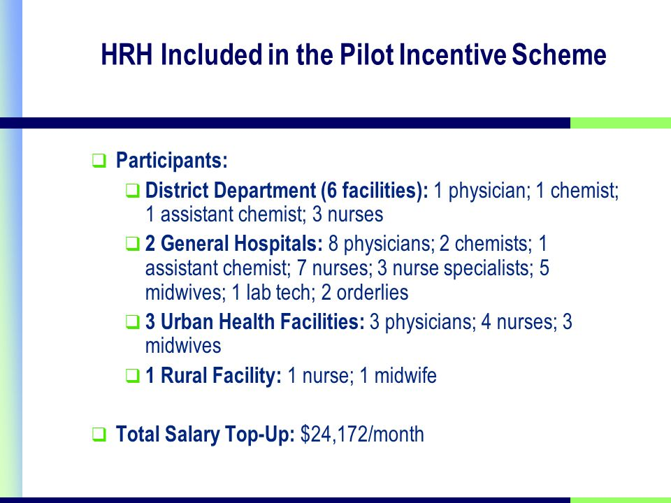 HRH Included in the Pilot Incentive Scheme Participants: District Department (6 facilities): 1 physician; 1 chemist; 1 assistant chemist; 3 nurses 2 General Hospitals: 8 physicians; 2 chemists; 1 assistant chemist; 7 nurses; 3 nurse specialists; 5 midwives; 1 lab tech; 2 orderlies 3 Urban Health Facilities: 3 physicians; 4 nurses; 3 midwives 1 Rural Facility: 1 nurse; 1 midwife Total Salary Top-Up: $24,172/month