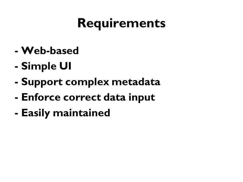 Requirements - Web-based - Simple UI - Support complex metadata - Enforce correct data input - Easily maintained