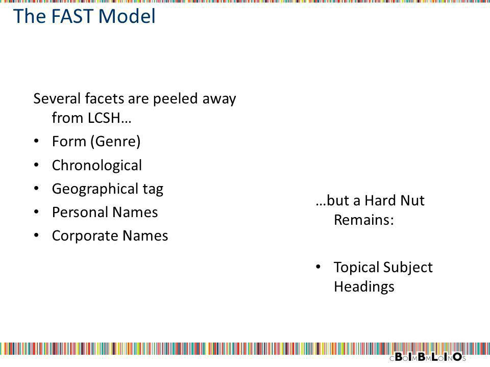 The FAST Model Several facets are peeled away from LCSH… Form (Genre) Chronological Geographical tag Personal Names Corporate Names …but a Hard Nut Re