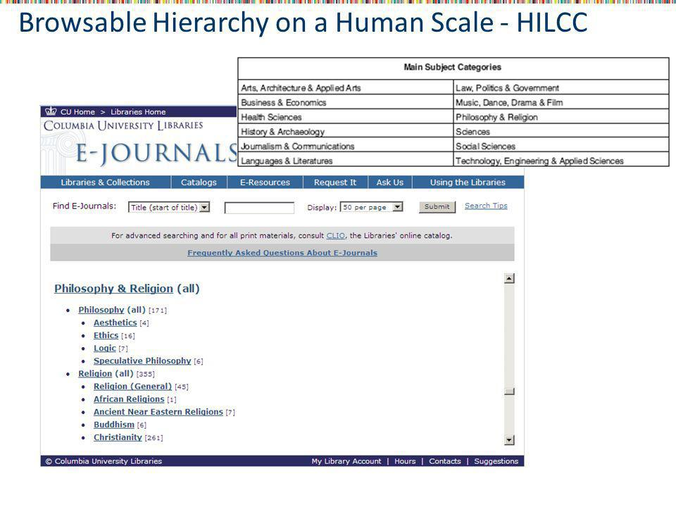 Browsable Hierarchy on a Human Scale - HILCC