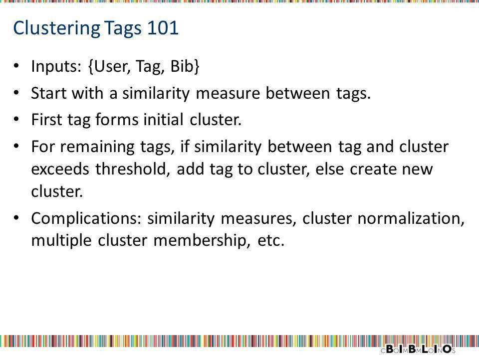Clustering Tags 101 Inputs: {User, Tag, Bib} Start with a similarity measure between tags. First tag forms initial cluster. For remaining tags, if sim