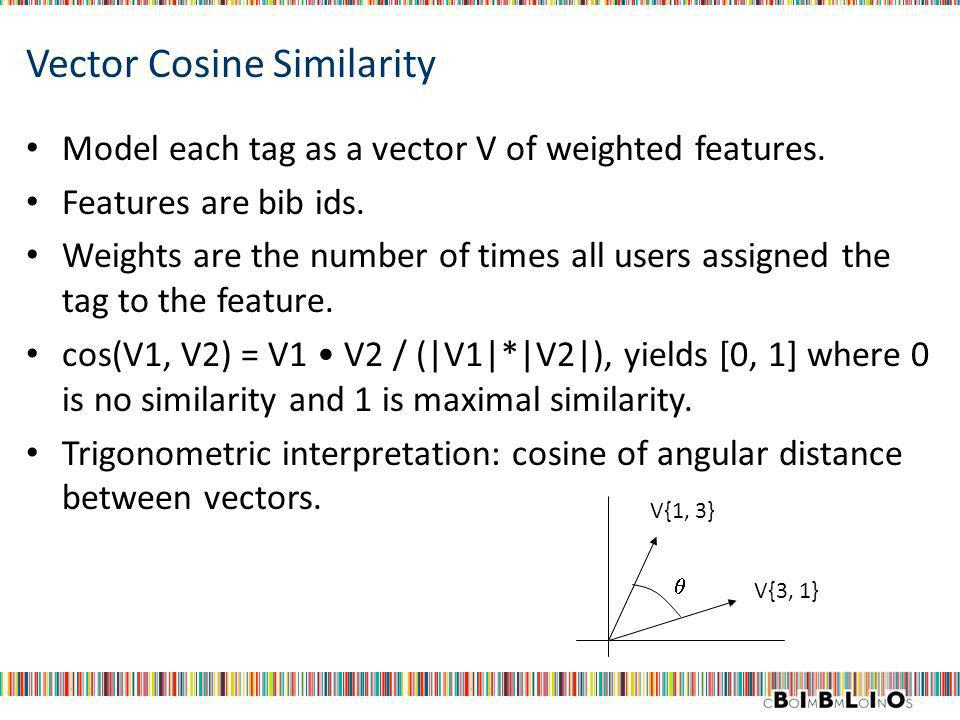 Vector Cosine Similarity Model each tag as a vector V of weighted features. Features are bib ids. Weights are the number of times all users assigned t
