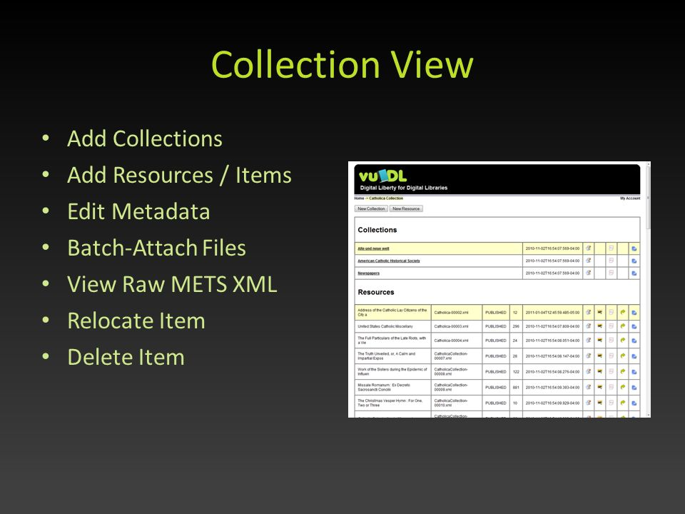 Collection View Add Collections Add Resources / Items Edit Metadata Batch-Attach Files View Raw METS XML Relocate Item Delete Item