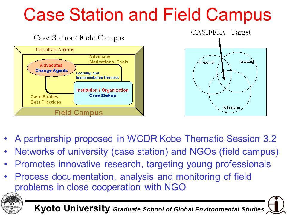 Kyoto University Graduate School of Global Environmental Studies Case Station and Field Campus Framework Japan: DPRI/ KU Nepal: NSET/NEC India: SEEDS/ SPA China: BNU Turkey: BU Iran: IIEES Interested Organizations IIASA, EDM/NIED MEXT, Government of Japan