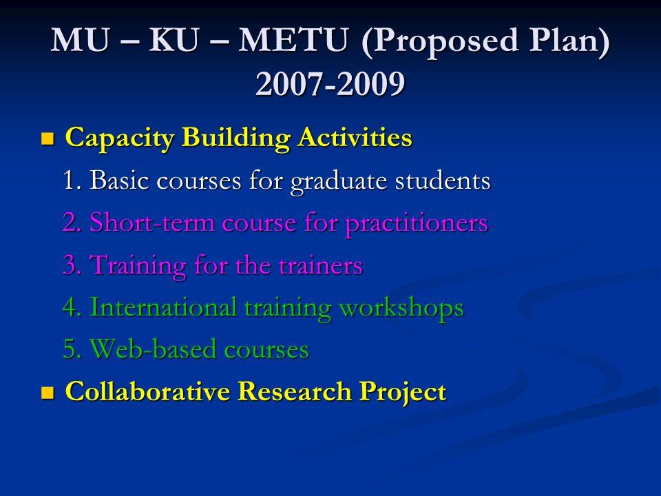 MU – KU – METU (Proposed Plan) 2007-2009 Capacity Building Activities Capacity Building Activities 1. Basic courses for graduate students 1. Basic cou