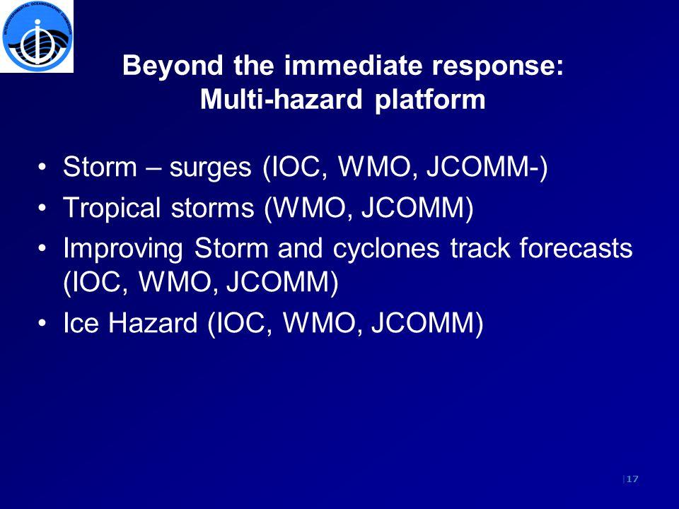 |17 Beyond the immediate response: Multi-hazard platform Storm – surges (IOC, WMO, JCOMM-) Tropical storms (WMO, JCOMM) Improving Storm and cyclones t