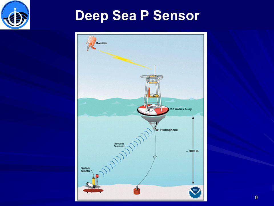9 Deep Sea P Sensor