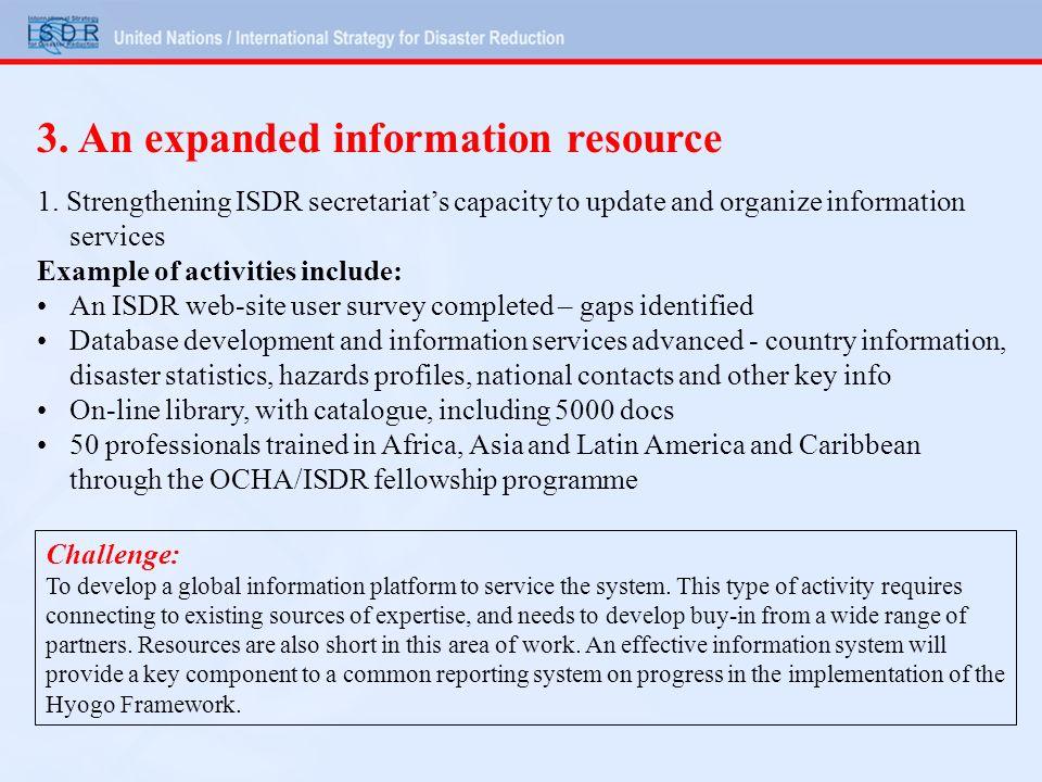 4.Organizational development of ISDR system 1. Enhance the ISDR system 2.