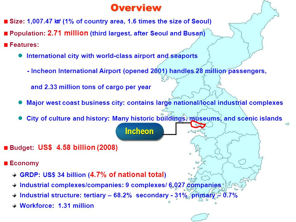 Size: 1,007.47 (1% of country area, 1.6 times the size of Seoul) Population: 2.71 million (third largest, after Seoul and Busan) Features: International city with world-class airport and seaports - Incheon International Airport (opened 2001) handles 28 million passengers, and 2.33 million tons of cargo per year Major west coast business city: contains large national/local industrial complexes City of culture and history: Many historic buildings, museums, and scenic islandsOverview Budget: US$ 4.58 billion (2008) Economy GRDP: US$ 34 billion ( 4.7% of national total ) Industrial complexes/companies: 9 complexes/ 6,027 companies Industrial structure: tertiary – 68.2% secondary - 31% primary – 0.7% Workforce: 1.31 million Incheon
