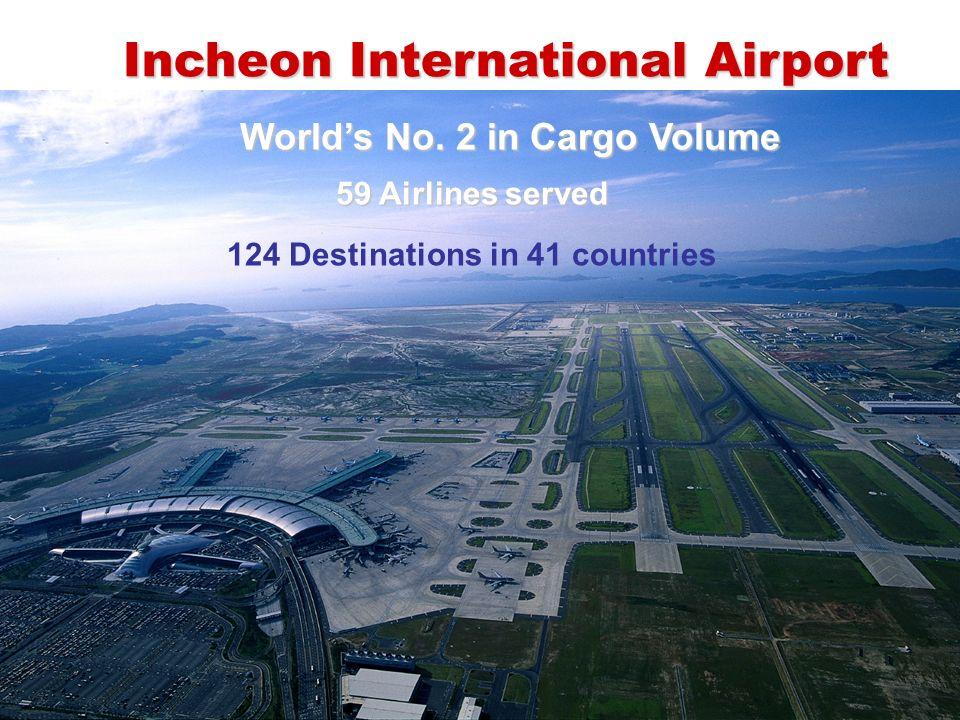 Incheon International Airport Incheon International Airport Worlds No.