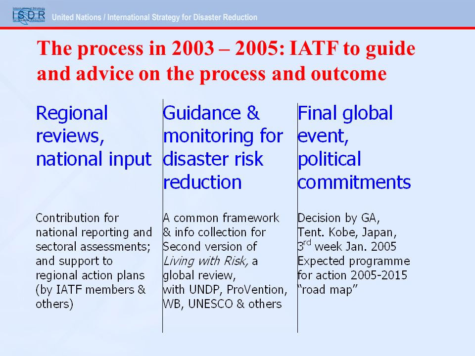 The process in 2003 – 2005: IATF to guide and advice on the process and outcome