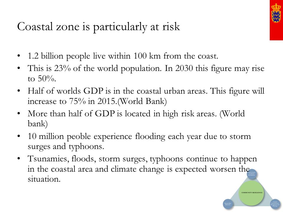 Coastal zone is particularly at risk 1.2 billion people live within 100 km from the coast. This is 23% of the world population. In 2030 this figure ma