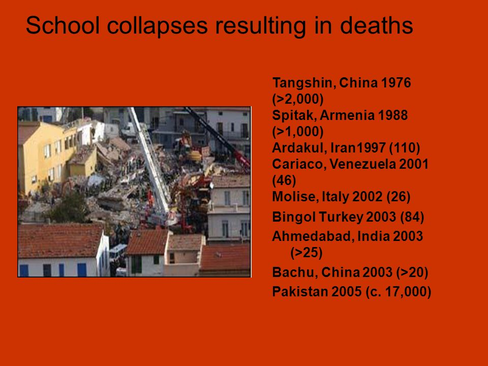 School collapses resulting in deaths Bingol Turkey 2003 (84) Ahmedabad, India 2003 (>25) Bachu, China 2003 (>20) Pakistan 2005 (c.