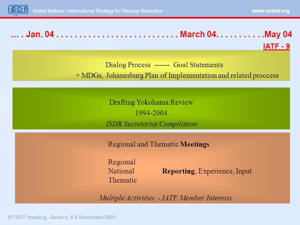 www.unisdr.org 8 th IATF meeting, Geneva, 5-6 November 2003 …. Jan. 04........................... March 04...........May 04 Dialog Process ------ Goal
