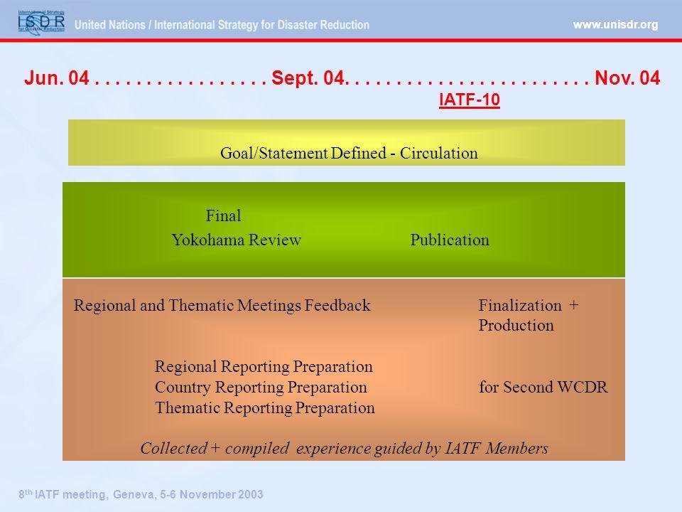 www.unisdr.org 8 th IATF meeting, Geneva, 5-6 November 2003 Jun. 04................. Sept. 04........................ Nov. 04 Goal/Statement Defined -