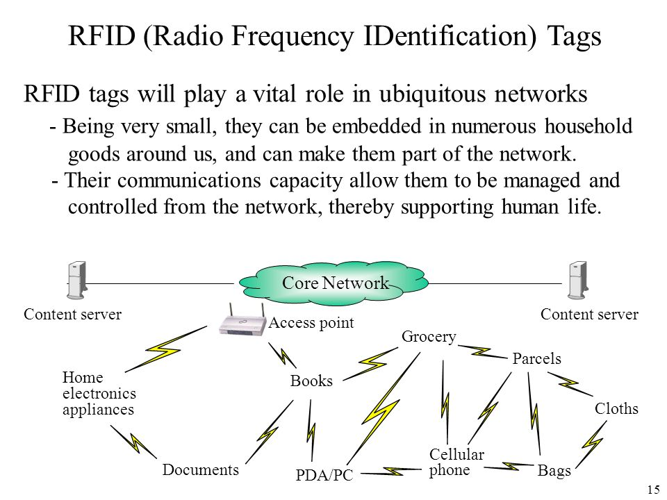 15 RFID (Radio Frequency IDentification) Tags RFID tags will play a vital role in ubiquitous networks - Being very small, they can be embedded in nume