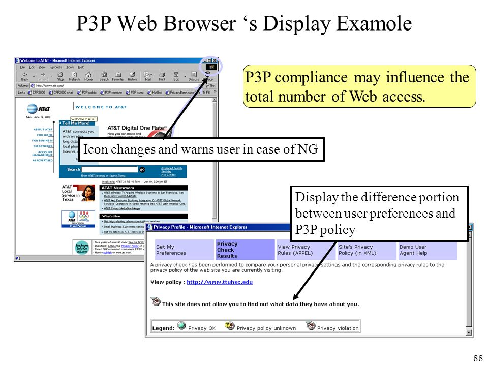 88 P3P Web Browser s Display Examole Icon changes and warns user in case of NG Display the difference portion between user preferences and P3P policy