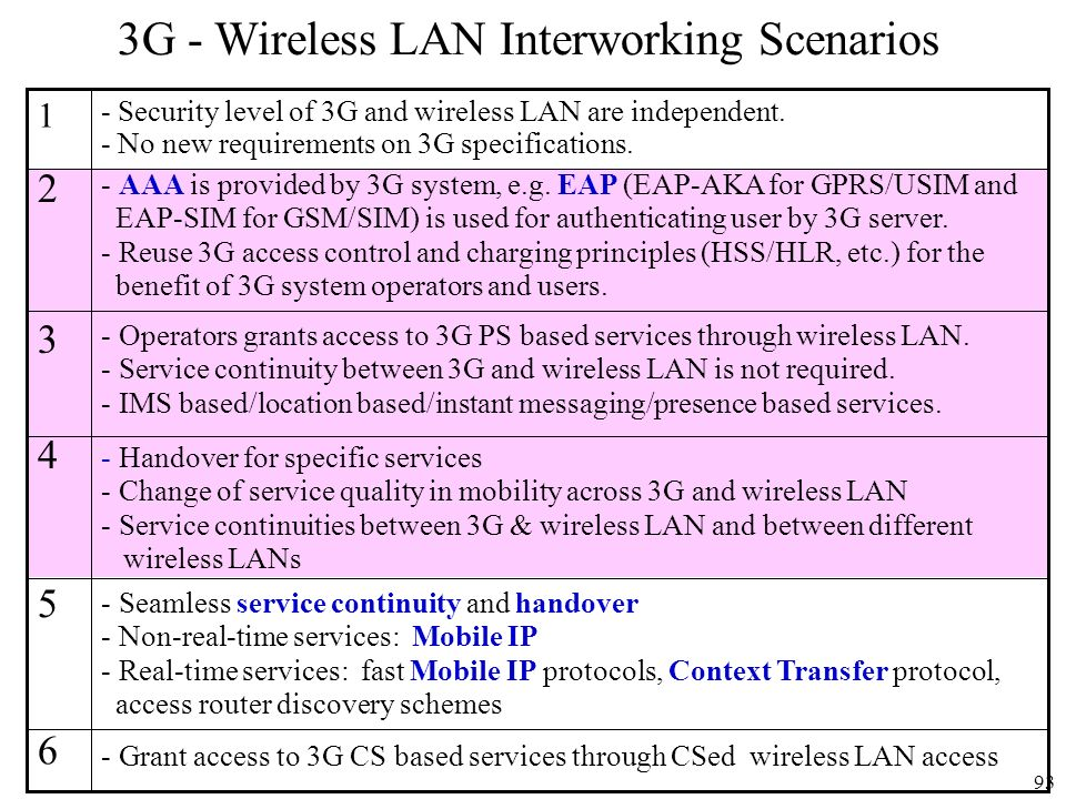 93 3G - Wireless LAN Interworking Scenarios - Grant access to 3G CS based services through CSed wireless LAN access 6 - Seamless service continuity an