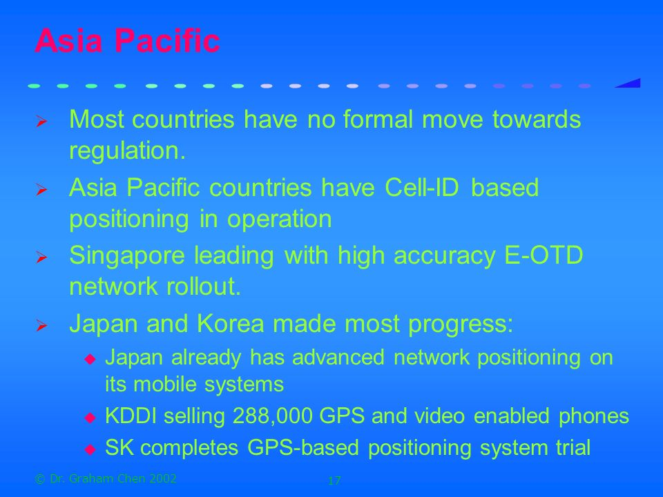 © Dr.Graham Chen 2002 17 Asia Pacific Most countries have no formal move towards regulation.