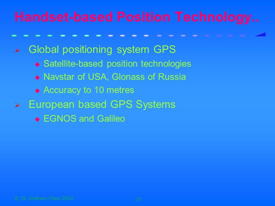 © Dr.Graham Chen 2002 31 Handset-based Position Technology..