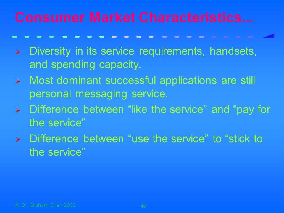 © Dr.Graham Chen 2002 48 Consumer Market Characteristics...