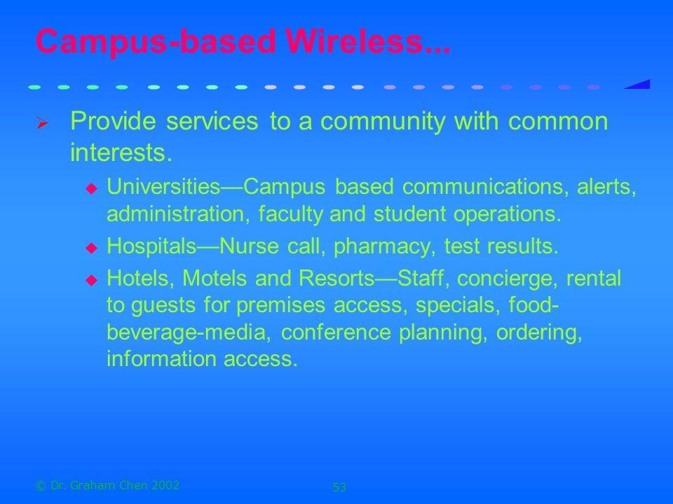 © Dr.Graham Chen 2002 53 Campus-based Wireless...
