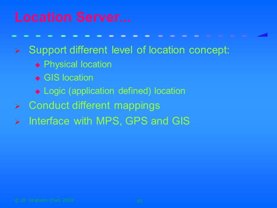 © Dr.Graham Chen 2002 60 Location Server...