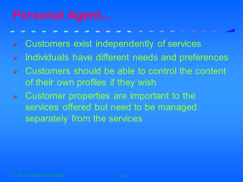 © Dr.Graham Chen 2002 62 Personal Agent...