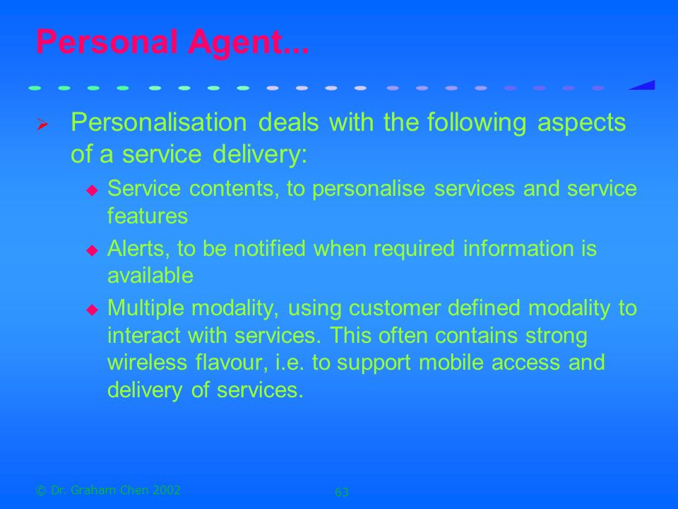 © Dr.Graham Chen 2002 63 Personal Agent...