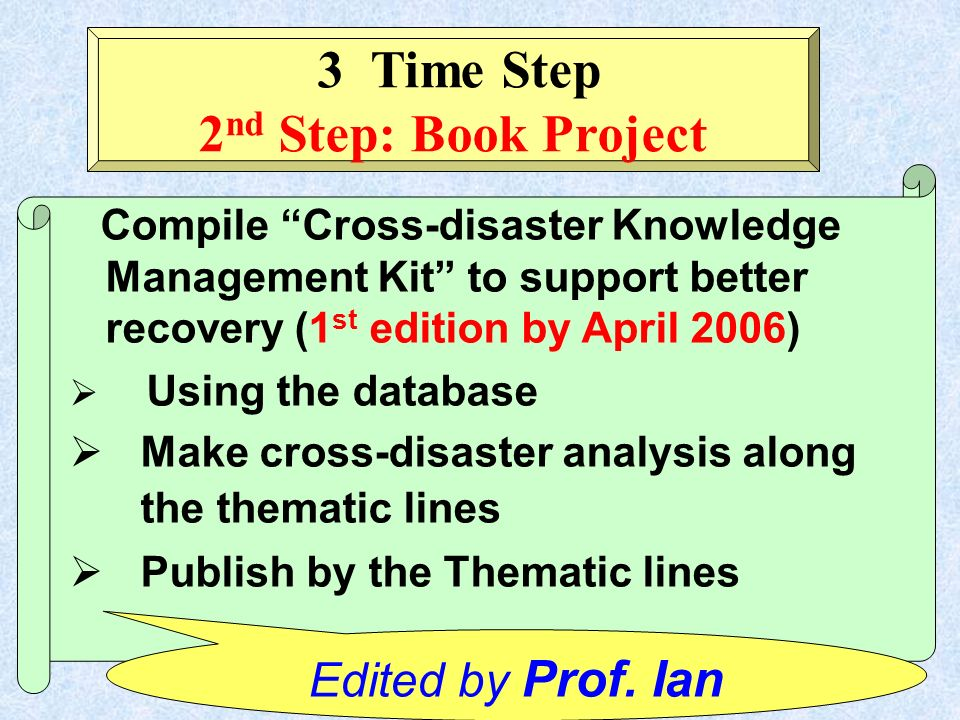 Compile Cross-disaster Knowledge Management Kit to support better recovery (1 st edition by April 2006) Using the database Make cross-disaster analysis along the thematic lines Publish by the Thematic lines 3 Time Step 2 nd Step: Book Project Edited by Prof.