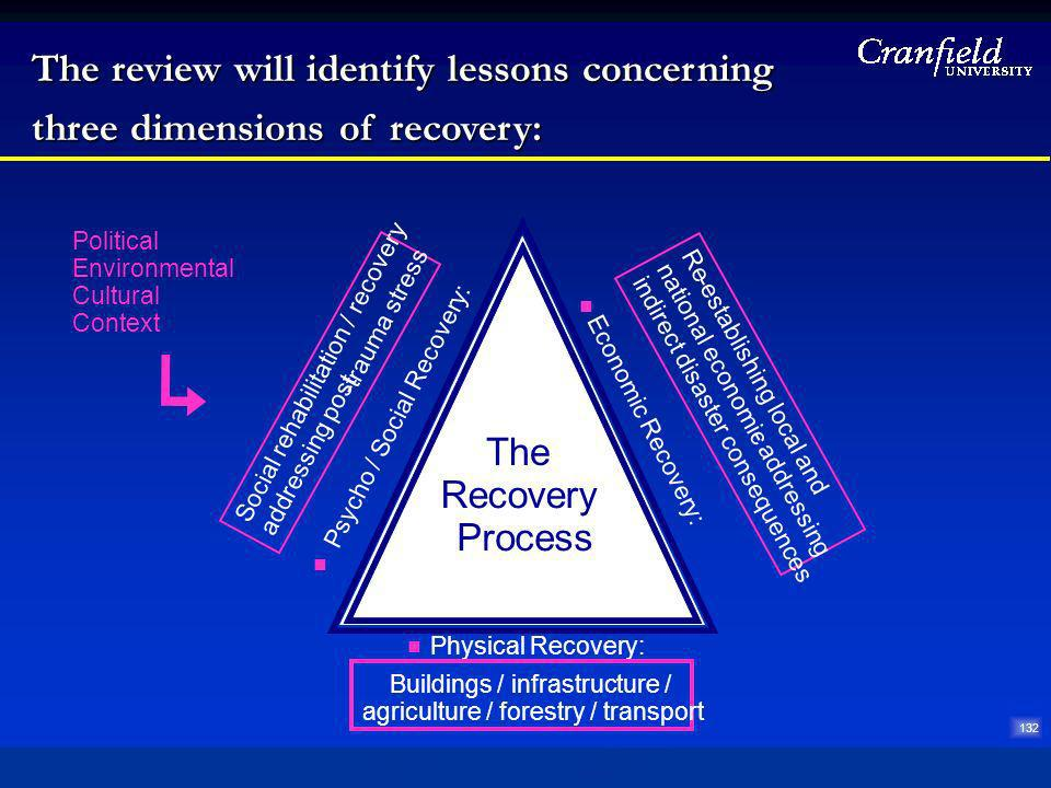 Three dimensional recovery processes 132 The Recovery Process Psycho / Social Recovery: Economic Recovery: Physical Recovery: Political Environmental Cultural Context Social rehabilitation / recovery addressing post - trauma stress Re - establishing local and national economic - addressing indirect disaster consequences Buildings / infrastructure / agriculture / forestry / transport The review will identify lessons concerning The review will identify lessons concerning three dimensions of recovery: three dimensions of recovery: