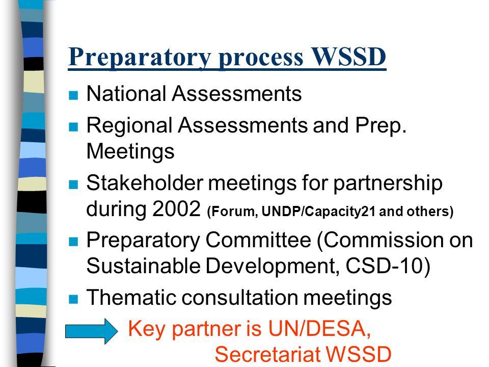 Preparatory process WSSD n National Assessments n Regional Assessments and Prep.
