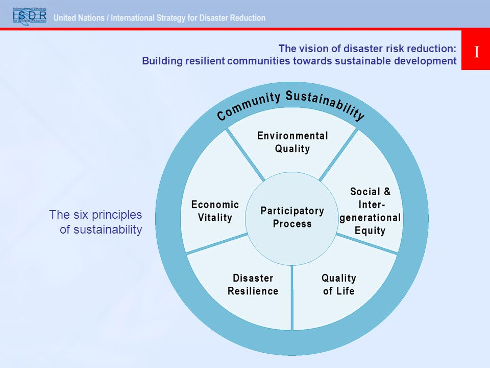 I The six principles of sustainability