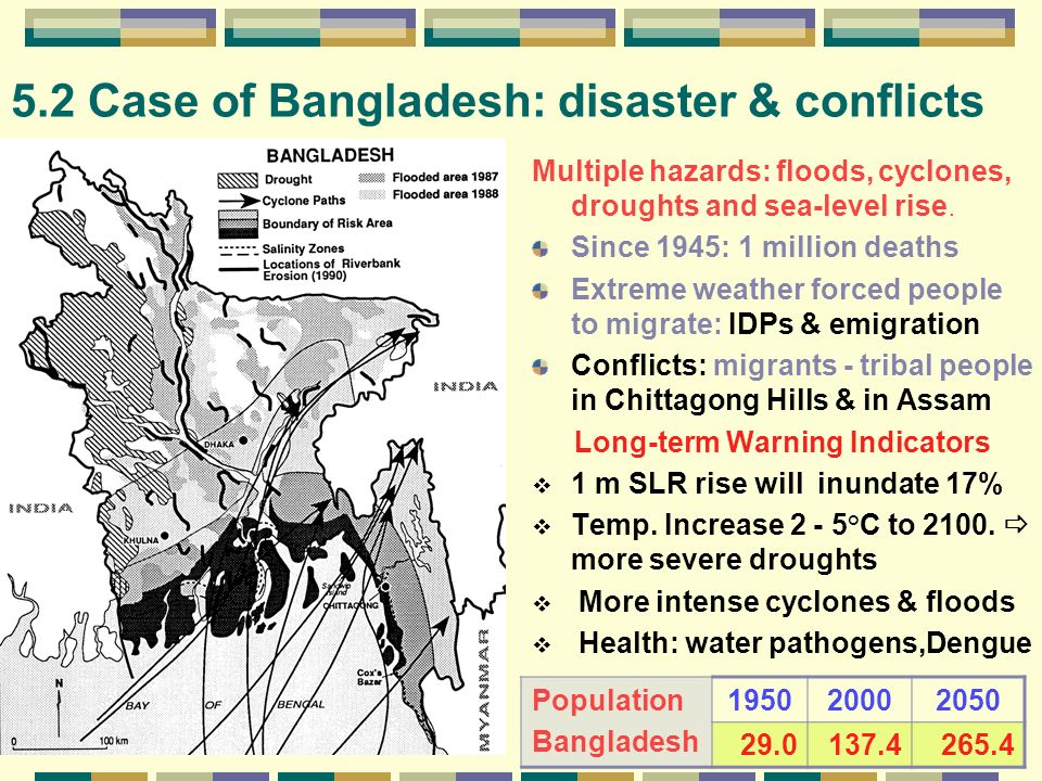 5.2 Case of Bangladesh: disaster & conflicts Multiple hazards: floods, cyclones, droughts and sea-level rise.