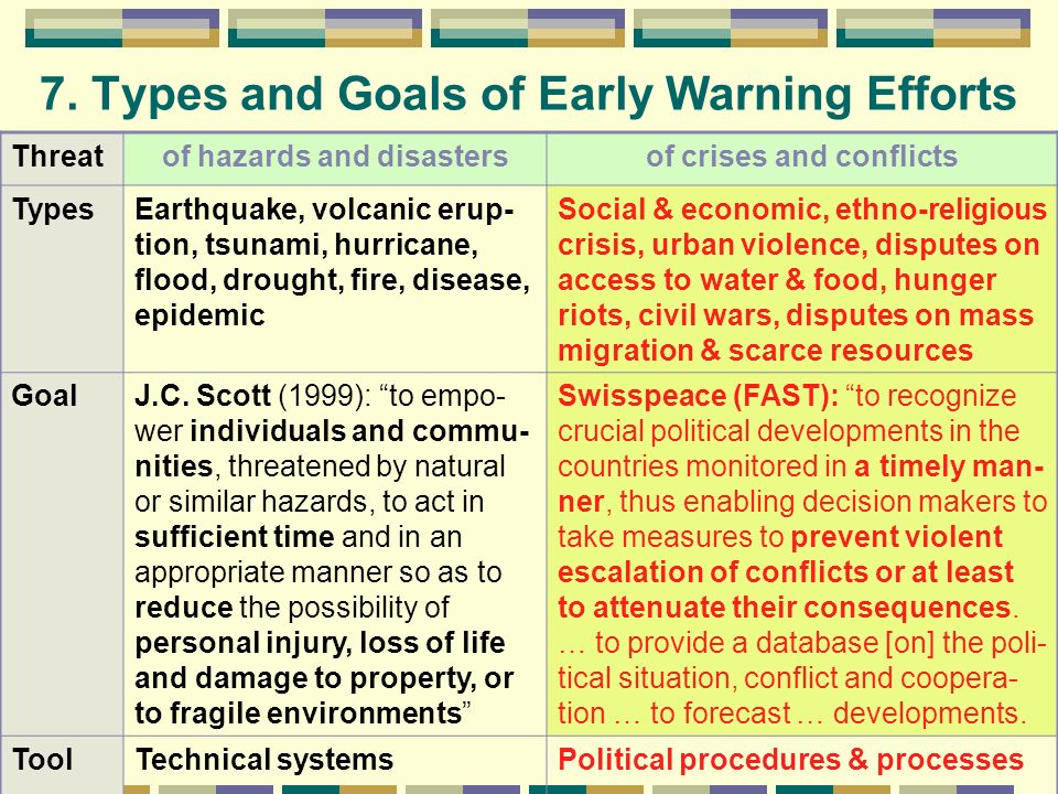7. Types and Goals of Early Warning Efforts Threatof hazards and disastersof crises and conflicts TypesEarthquake, volcanic erup- tion, tsunami, hurri