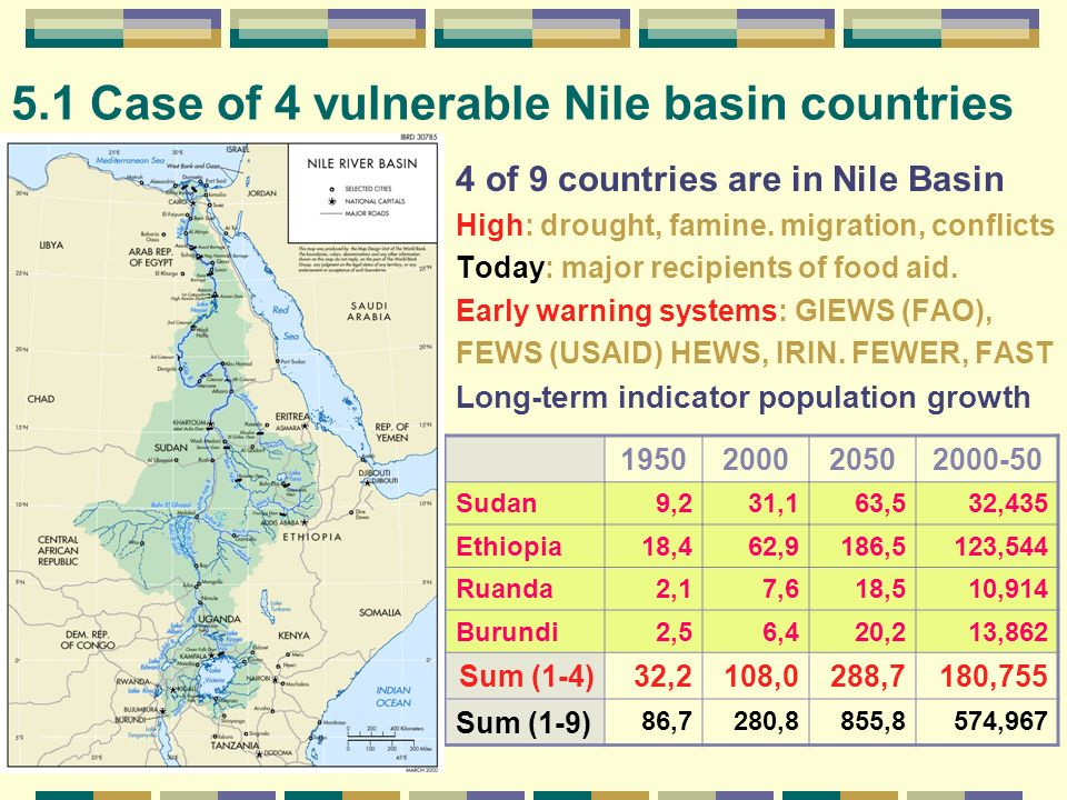 5.1 Case of 4 vulnerable Nile basin countries 4 of 9 countries are in Nile Basin High: drought, famine.