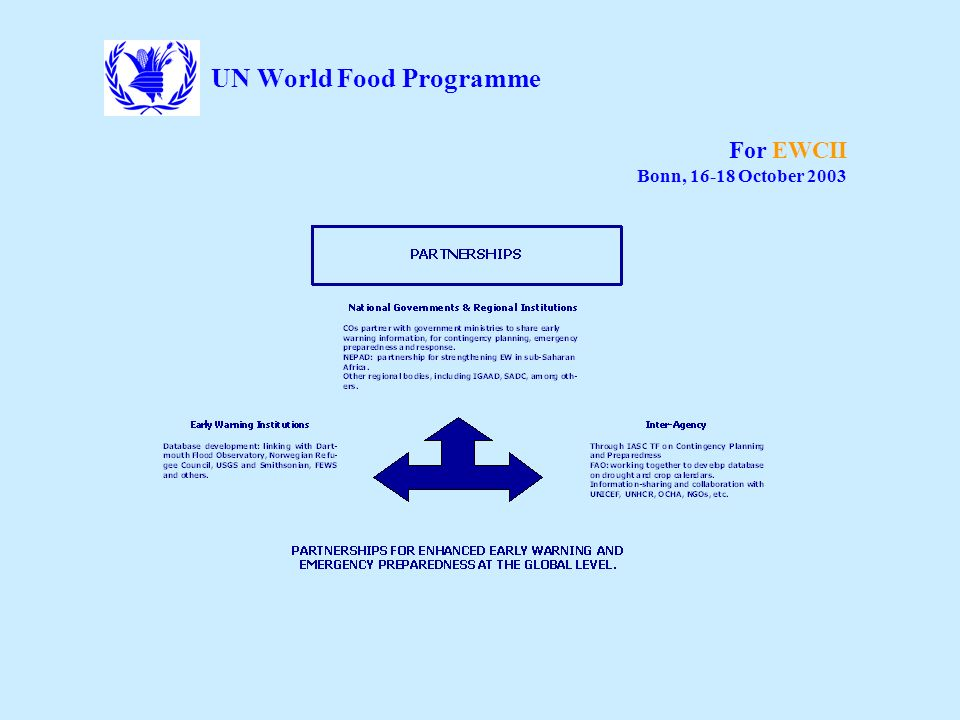 UN World Food Programme For EWCII Bonn, 16-18 October 2003 Some lessons… Information mgmt is a complex process but the output message must be simple and accessible, tailored to mgmt decision making Messages must be accurate, comparable, consistent: standards are necessary to enhance global oversight, prioritisation and consolidation The EW function must be integrated into EPR frameworks and practice.
