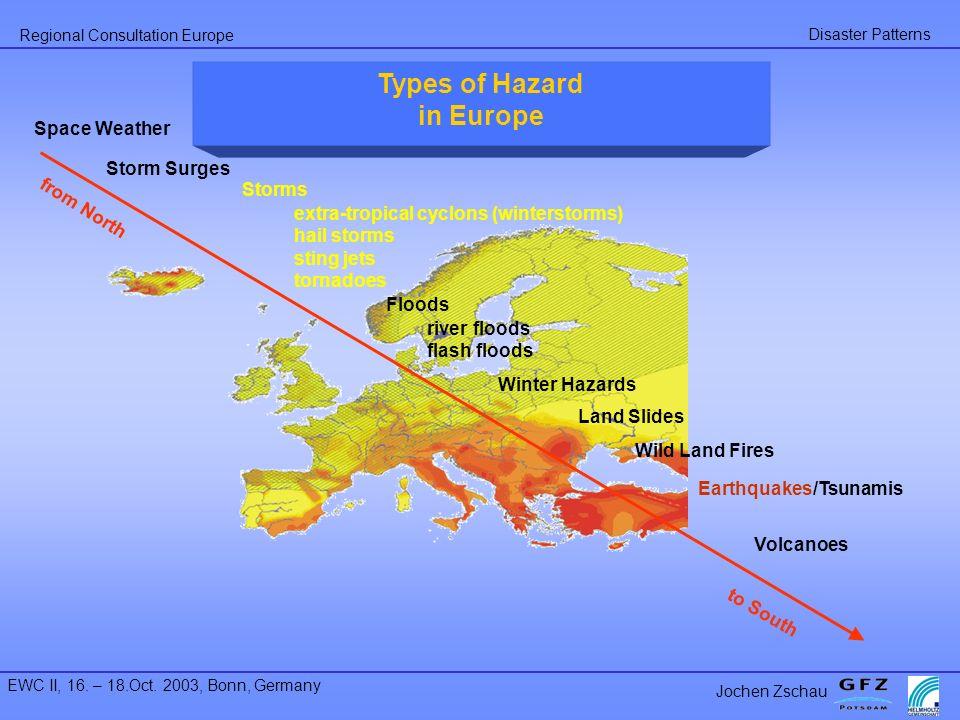 Regional Consultation Europe Jochen Zschau EWC II, 16.