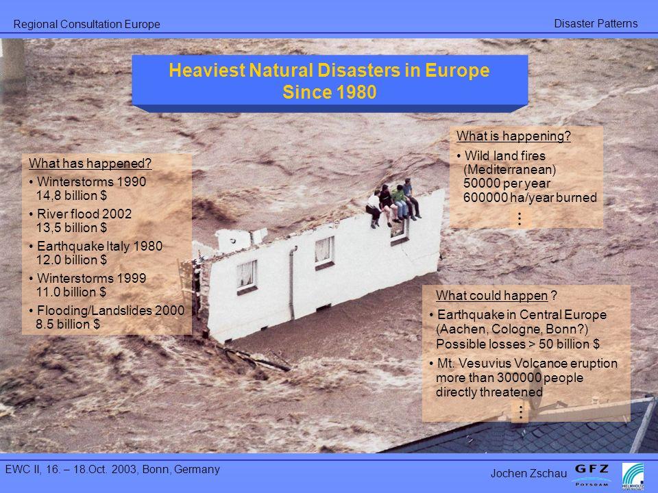 Regional Consultation Europe Jochen Zschau EWC II, 16. – 18.Oct. 2003, Bonn, Germany What has happened? Winterstorms 1990 14,8 billion $ River flood 2