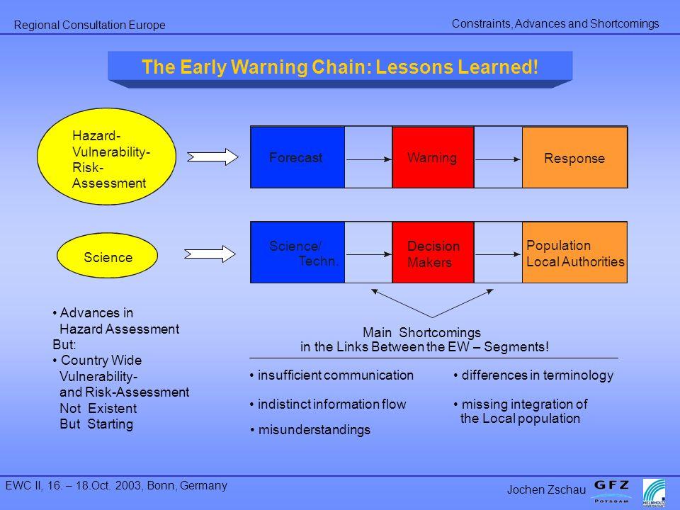 Regional Consultation Europe Jochen Zschau EWC II, 16. – 18.Oct. 2003, Bonn, Germany The Early Warning Chain: Lessons Learned! Constraints, Advances a