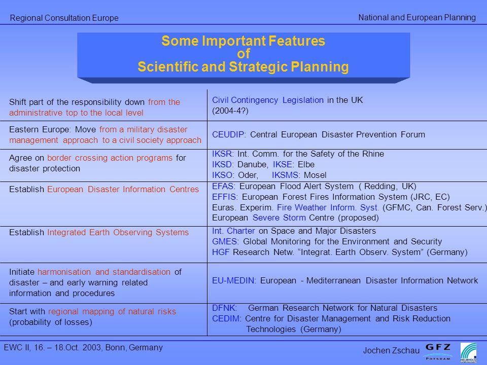 Regional Consultation Europe Jochen Zschau EWC II, 16. – 18.Oct. 2003, Bonn, Germany Some Important Features of Scientific and Strategic Planning Nati