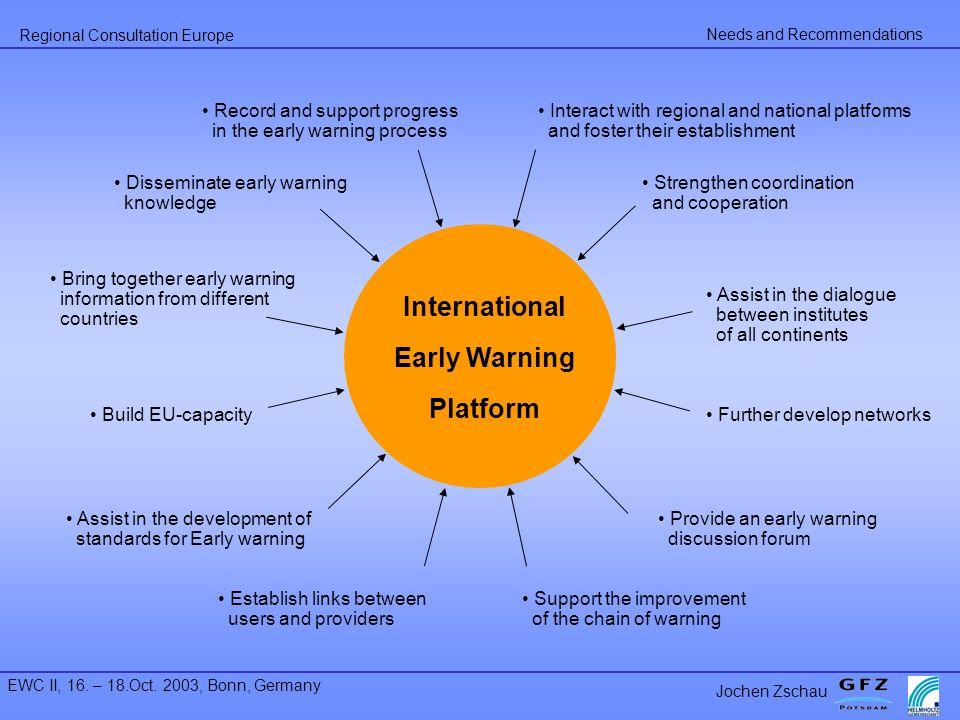 Regional Consultation Europe Jochen Zschau EWC II, 16. – 18.Oct. 2003, Bonn, Germany Needs and Recommendations International Early Warning Platform In